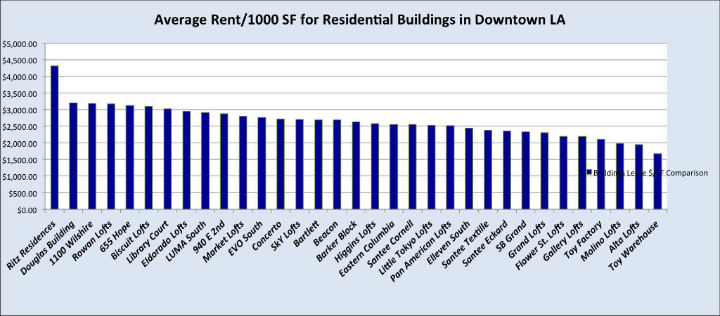 Rent_1000sf