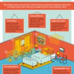 Avoid These Bedroom Designs