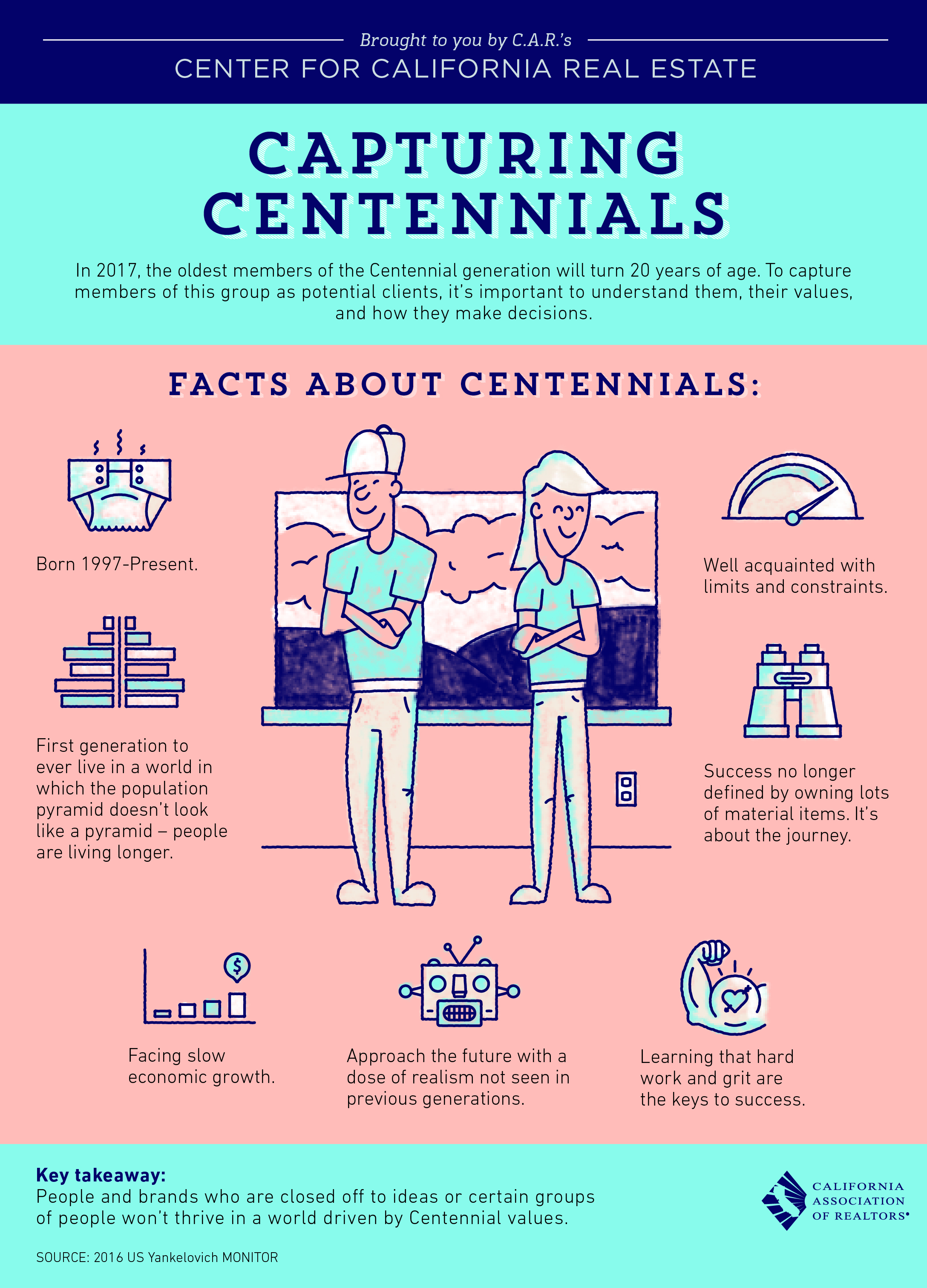 In 2017, the oldest members of the Centennial generation will turn 20 years of age. To capture members of this group as potential clients, it's important to understand them, their values, and how they make decisions.
